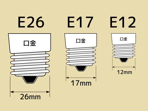 電球の口径や口金のサイズ