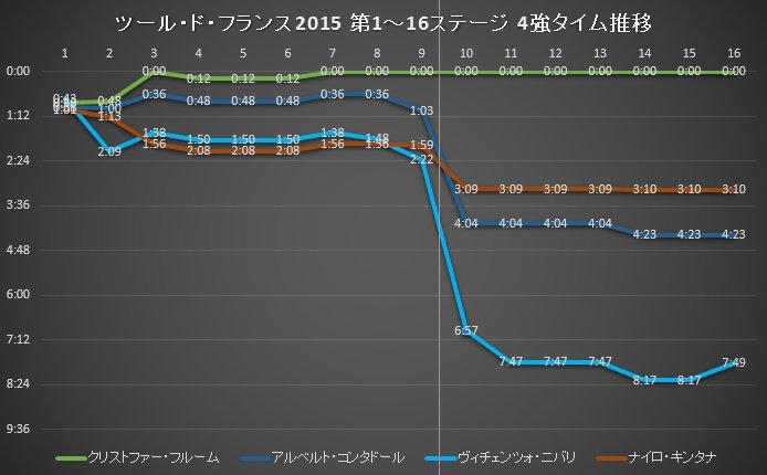 f:id:hi-zakky:20150721010229j:plain:w600