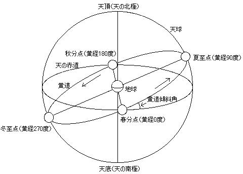 f:id:hi-zakky:20150722020904p:plain:w400