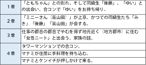 f:id:hibari_to_sora:20180211174045p:plain