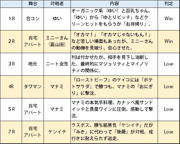 f:id:hibari_to_sora:20180211184234p:plain