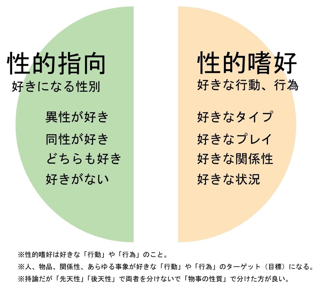 f:id:hibari_to_sora:20180923111429j:plain