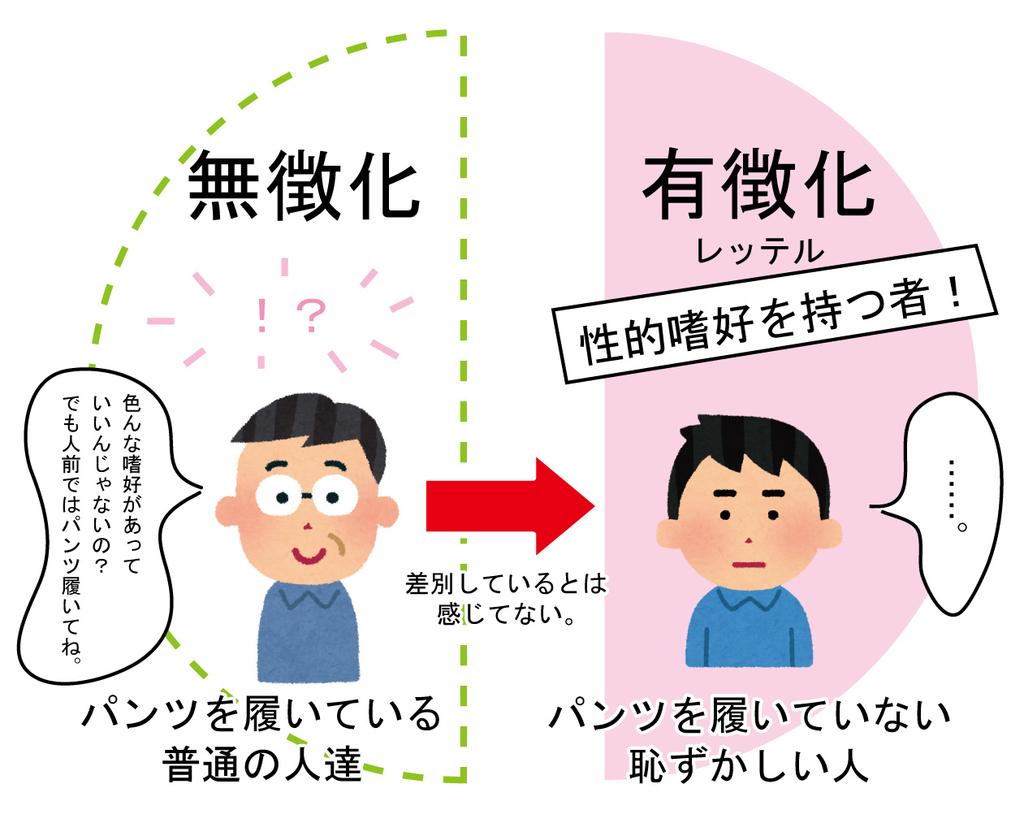 f:id:hibari_to_sora:20180923112342j:plain