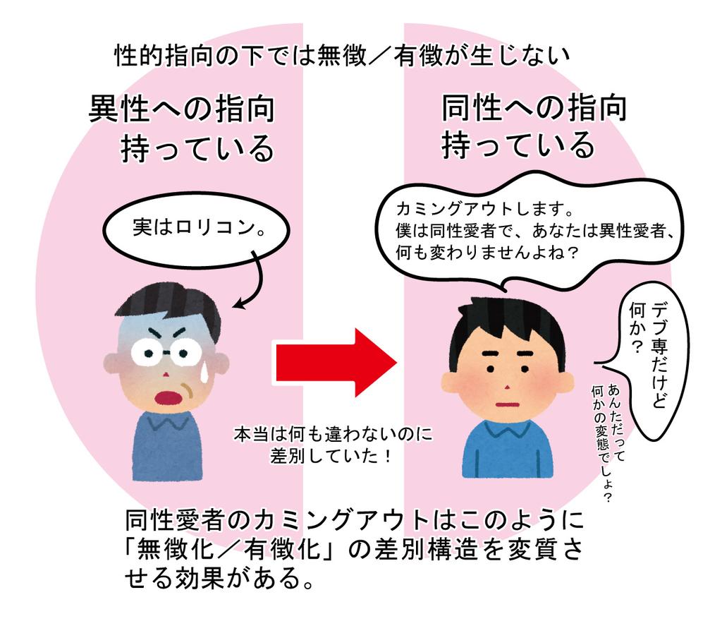 f:id:hibari_to_sora:20180923112559j:plain