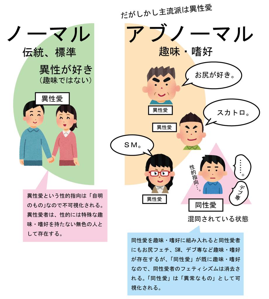 f:id:hibari_to_sora:20180923122206j:plain