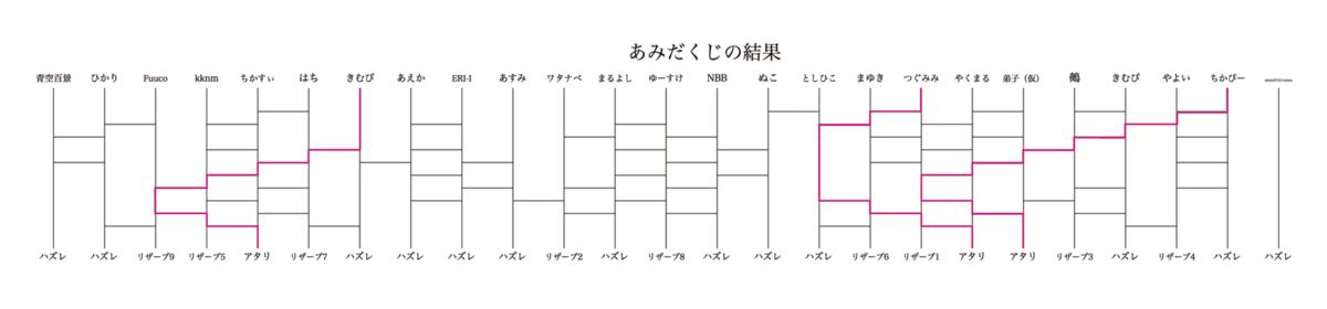 f:id:hibi-mae:20200310112612p:plain