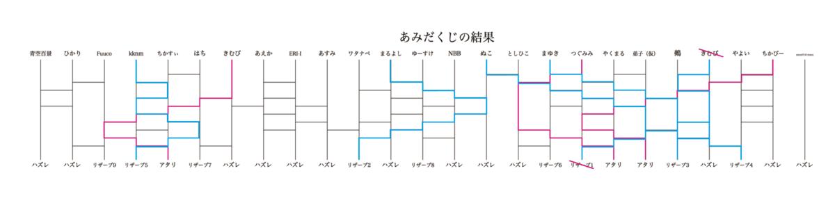 f:id:hibi-mae:20200310115329p:plain