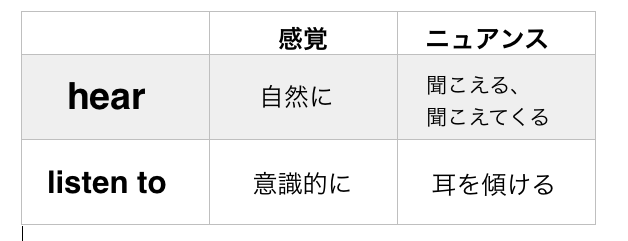 f:id:hibi-writing:20200420161808p:plain