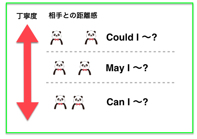f:id:hibi-writing:20200525165319p:plain