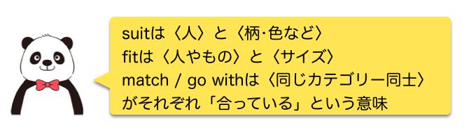 f:id:hibi-writing:20200608114430p:plain