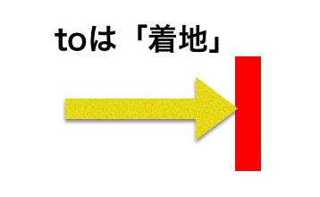 f:id:hibi-writing:20200616130045p:plain