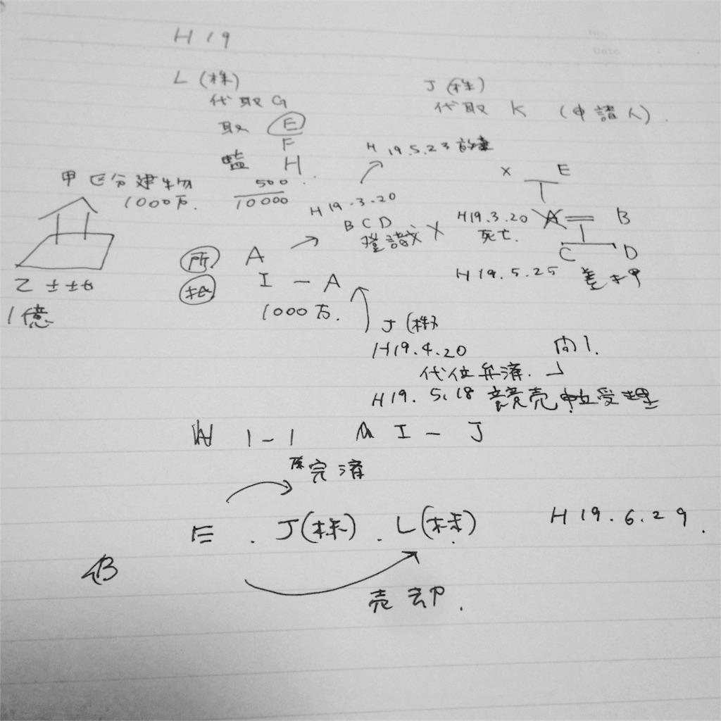 f:id:hibiki04:20170206114510j:image