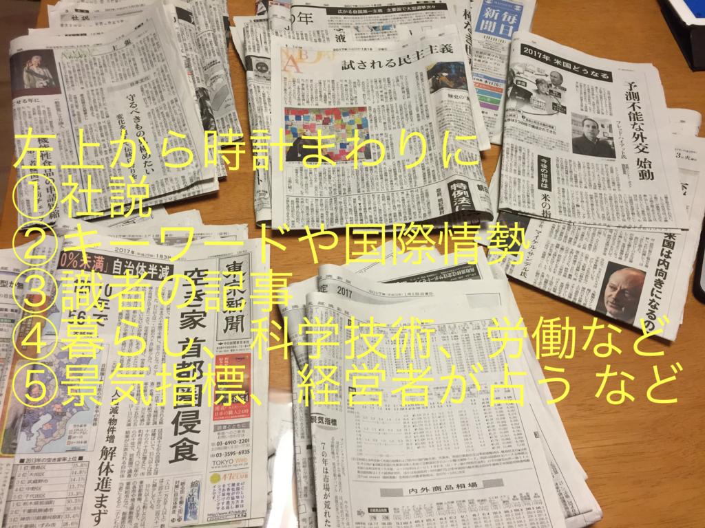 f:id:hibiki27fujiwara:20170103163558j:plain
