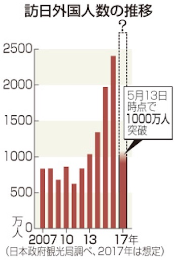 f:id:hibiki27fujiwara:20170522101152j:image