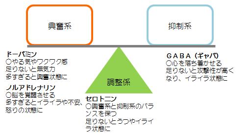 f:id:hibikoujou:20170221103340p:plain