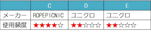 f:id:hibikoujou:20170225182200p:plain