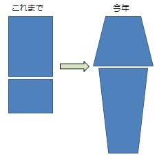 f:id:hibikoujou:20170226095059p:plain