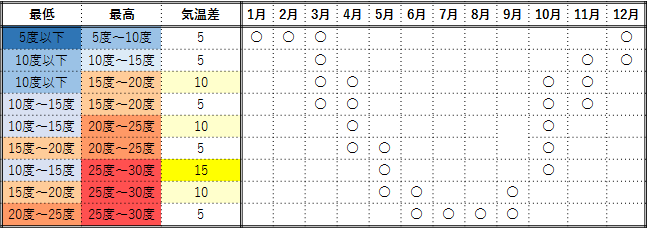f:id:hibikoujou:20180309134638p:plain
