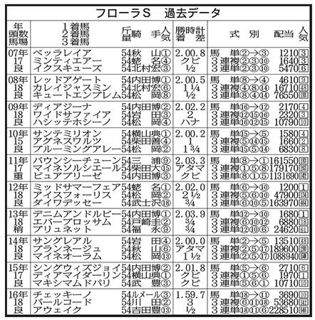 f:id:hibimoromoro:20170419060501j:plain