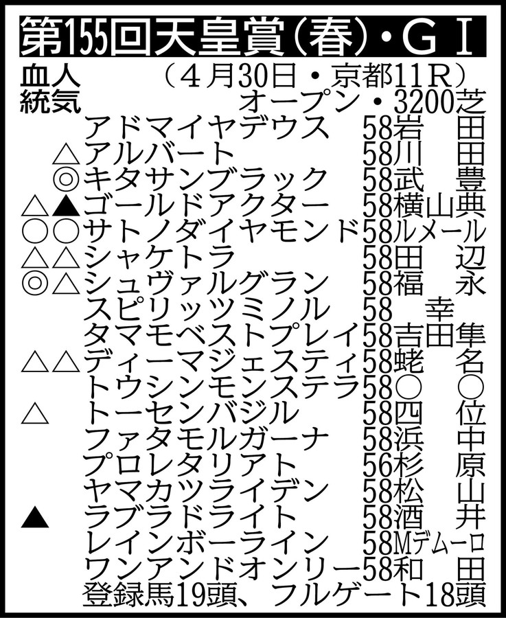 f:id:hibimoromoro:20170424112207j:plain