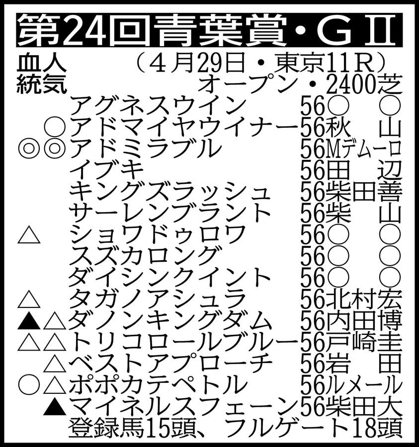 f:id:hibimoromoro:20170424112328j:plain