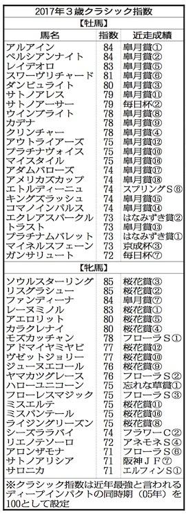 f:id:hibimoromoro:20170427113216j:plain