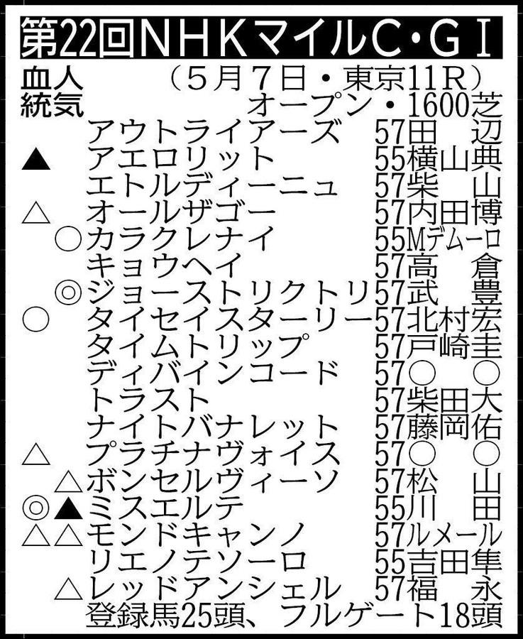 f:id:hibimoromoro:20170501122351j:plain