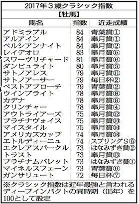 f:id:hibimoromoro:20170504092720j:plain