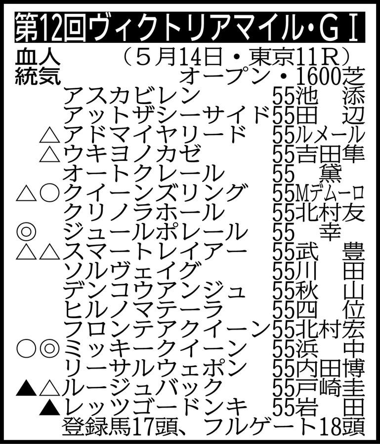 f:id:hibimoromoro:20170508060457j:plain