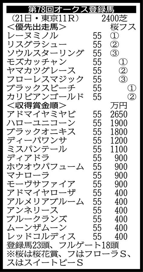 f:id:hibimoromoro:20170508060713j:plain