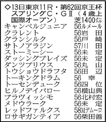 f:id:hibimoromoro:20170508061202j:plain