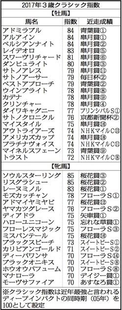 f:id:hibimoromoro:20170511061317j:plain