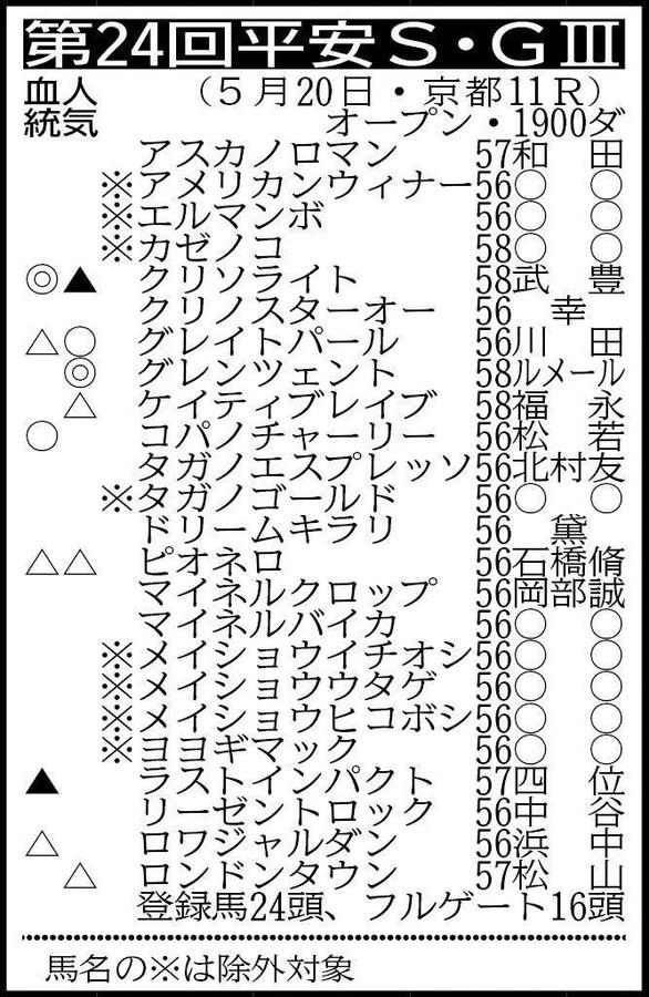 f:id:hibimoromoro:20170515055701j:plain