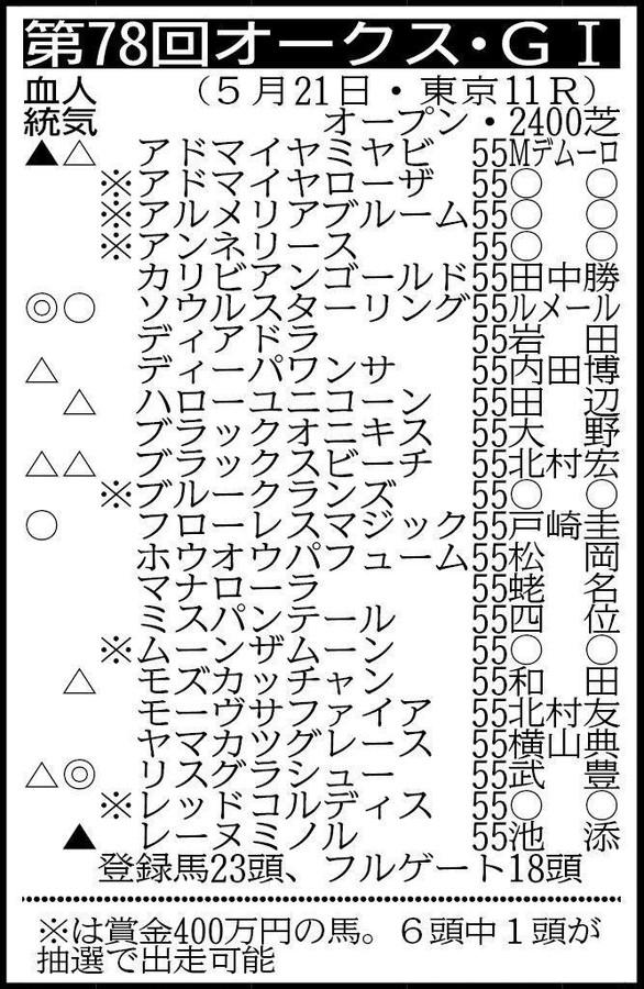 f:id:hibimoromoro:20170515055918j:plain