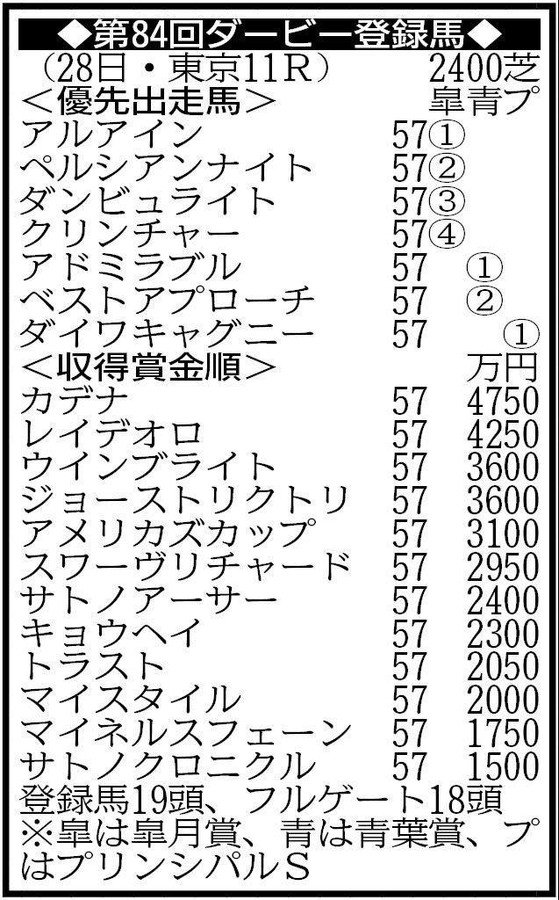 f:id:hibimoromoro:20170515060142j:plain