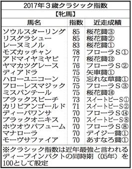 f:id:hibimoromoro:20170518050413j:plain