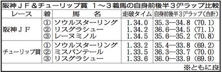 f:id:hibimoromoro:20170520063456j:plain