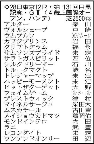 f:id:hibimoromoro:20170522060638j:plain