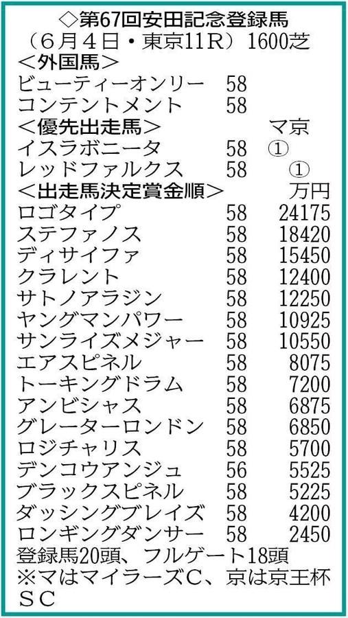 f:id:hibimoromoro:20170522061151j:plain