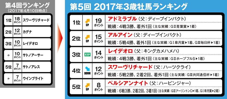 f:id:hibimoromoro:20170522152345j:plain