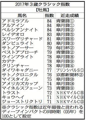 f:id:hibimoromoro:20170525053125j:plain