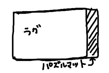 f:id:hibinan:20170822230548p:plain