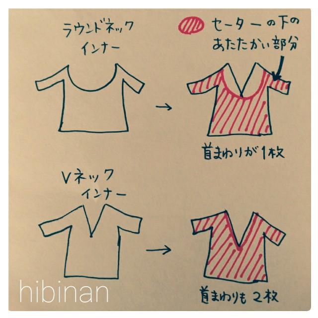 f:id:hibinan:20171207100103j:image