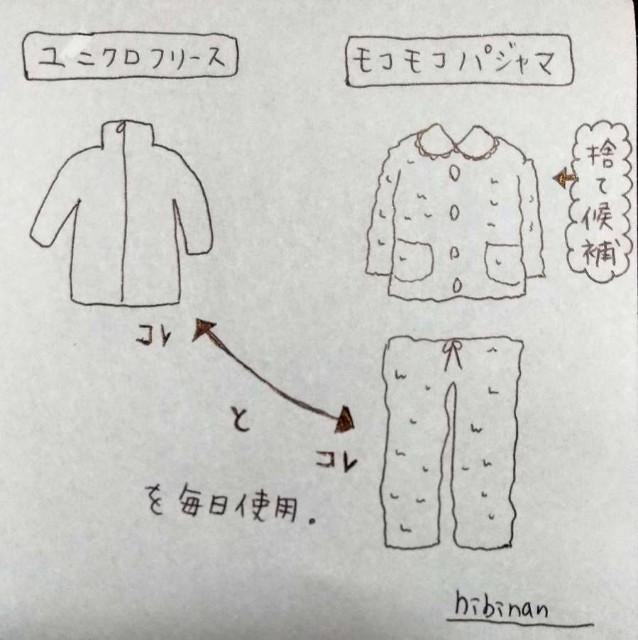 f:id:hibinan:20190128170941j:image