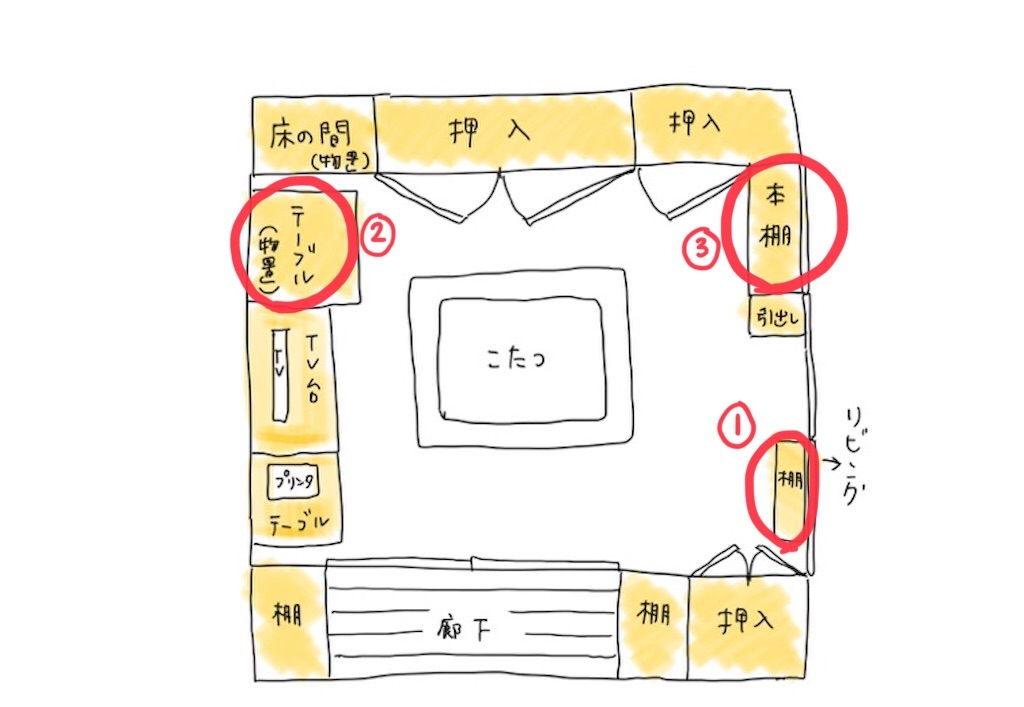 f:id:hibinan:20210224064147j:image