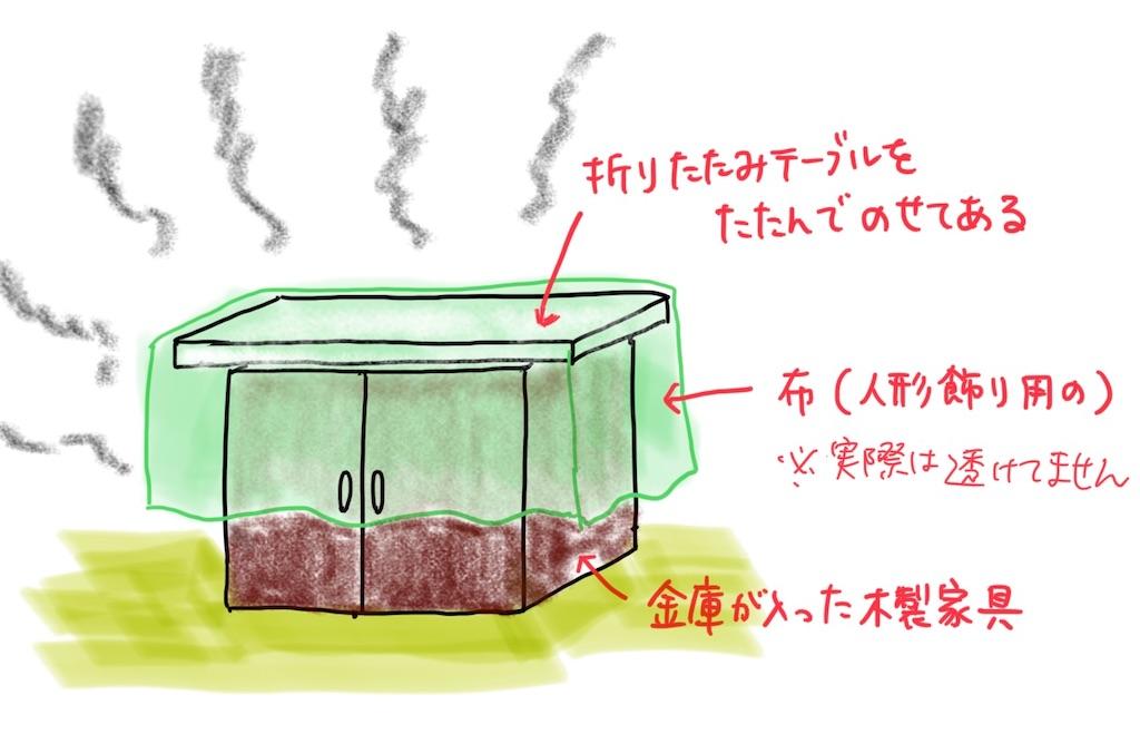 f:id:hibinan:20210225070848j:image