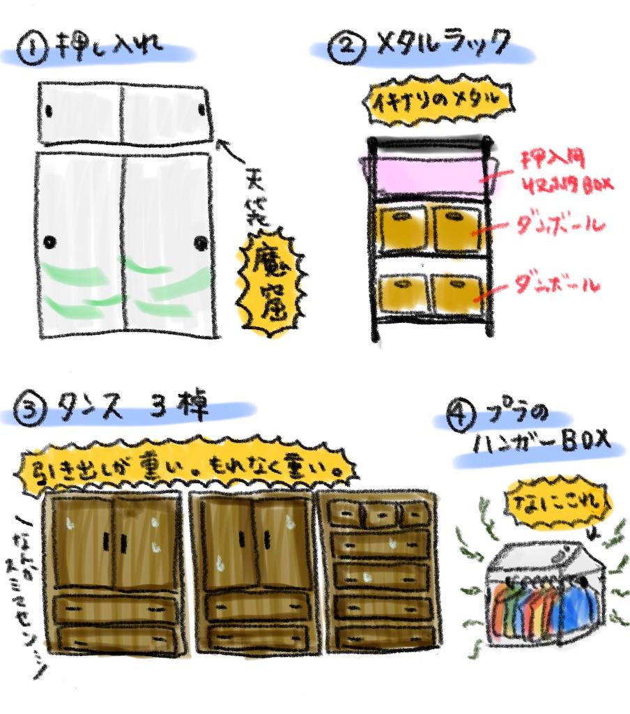 f:id:hibinan:20210730124352j:image