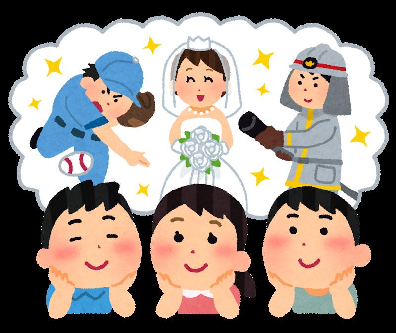 f:id:hibinayamuarudaigakuseinokiroku:20190606174134p:plain