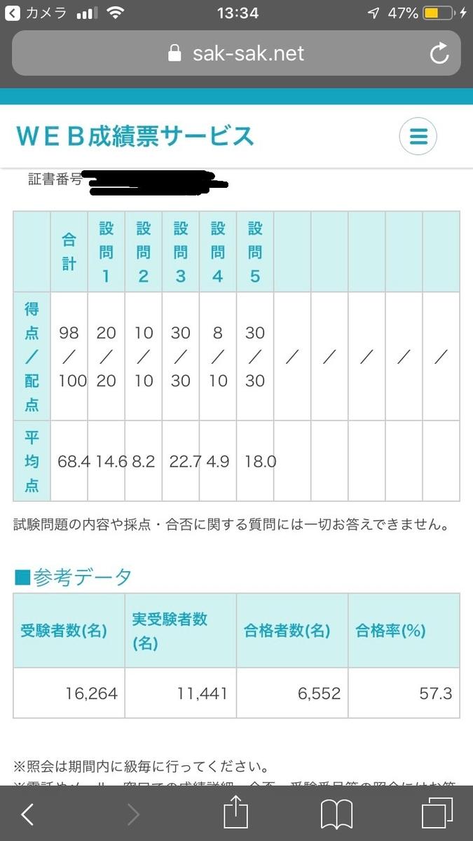 f:id:hibinayamuarudaigakuseinokiroku:20190717194927j:plain