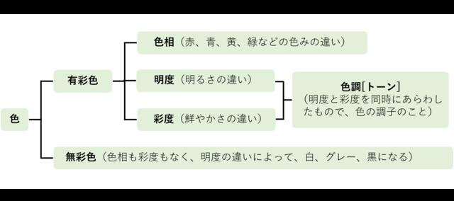f:id:hibinomatome:20210403220218p:plain